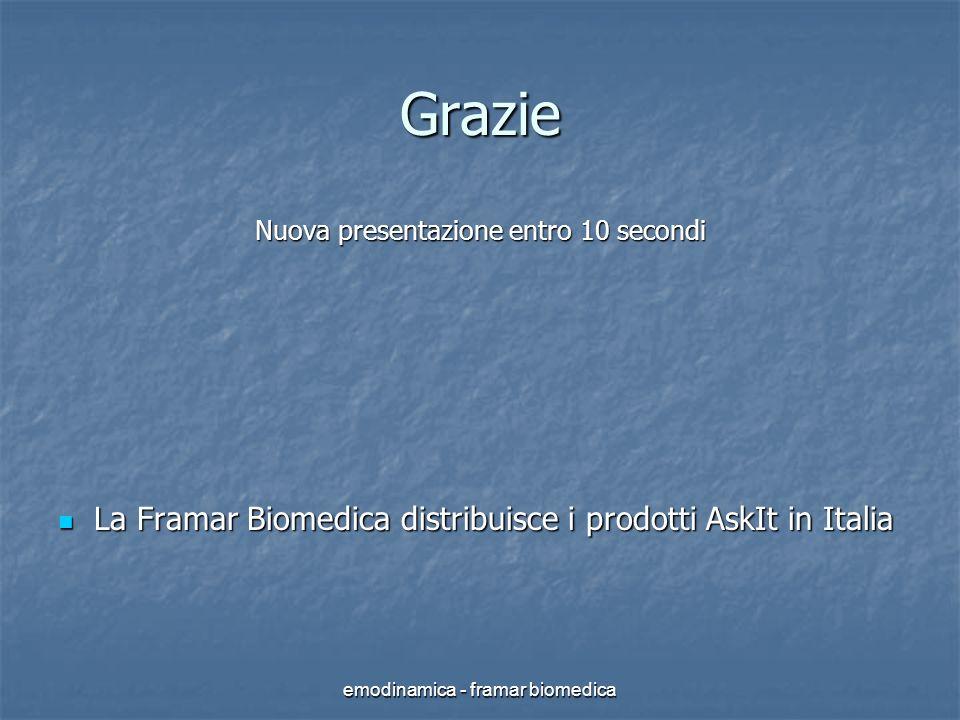 Grazie La Framar Biomedica distribuisce i prodotti AskIt in Italia