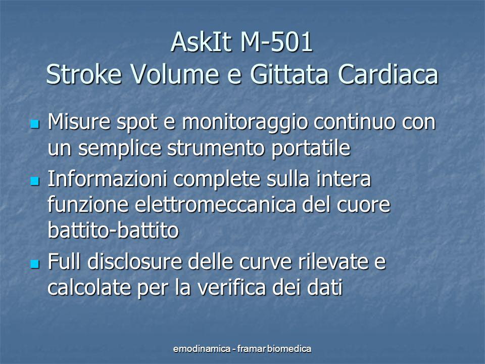 AskIt M-501 Stroke Volume e Gittata Cardiaca