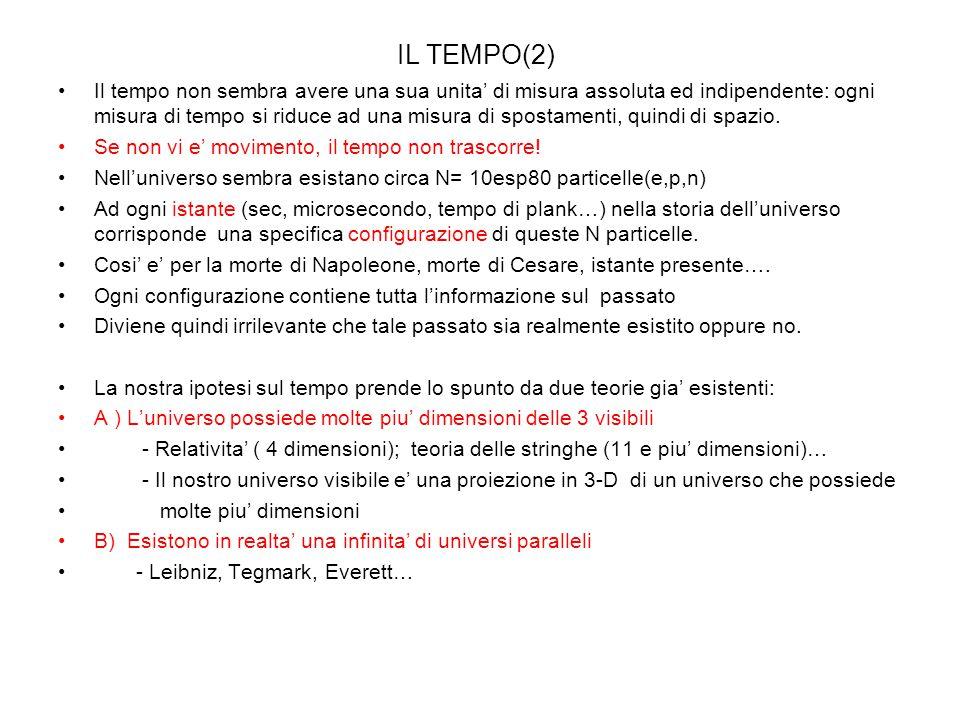 IL TEMPO(2)