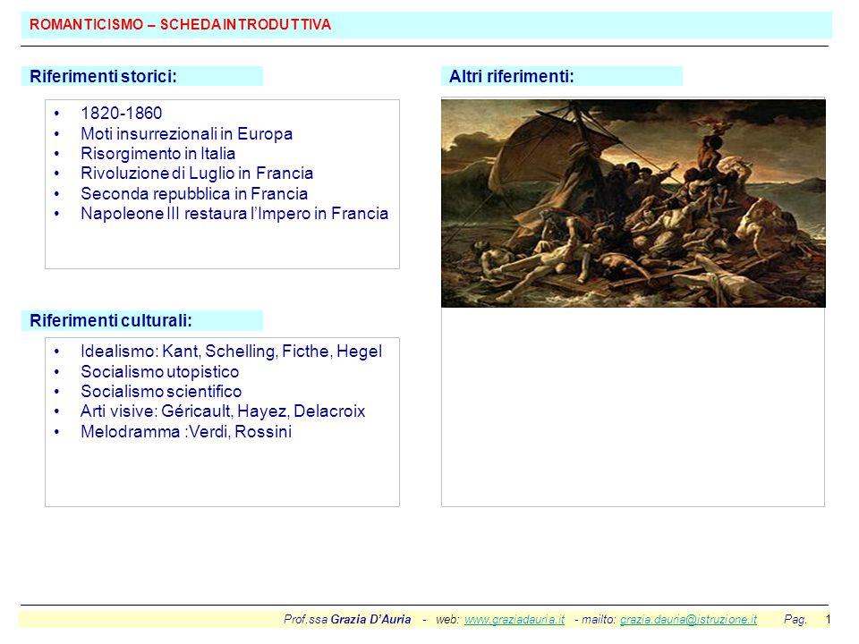 Moti insurrezionali in Europa Risorgimento in Italia