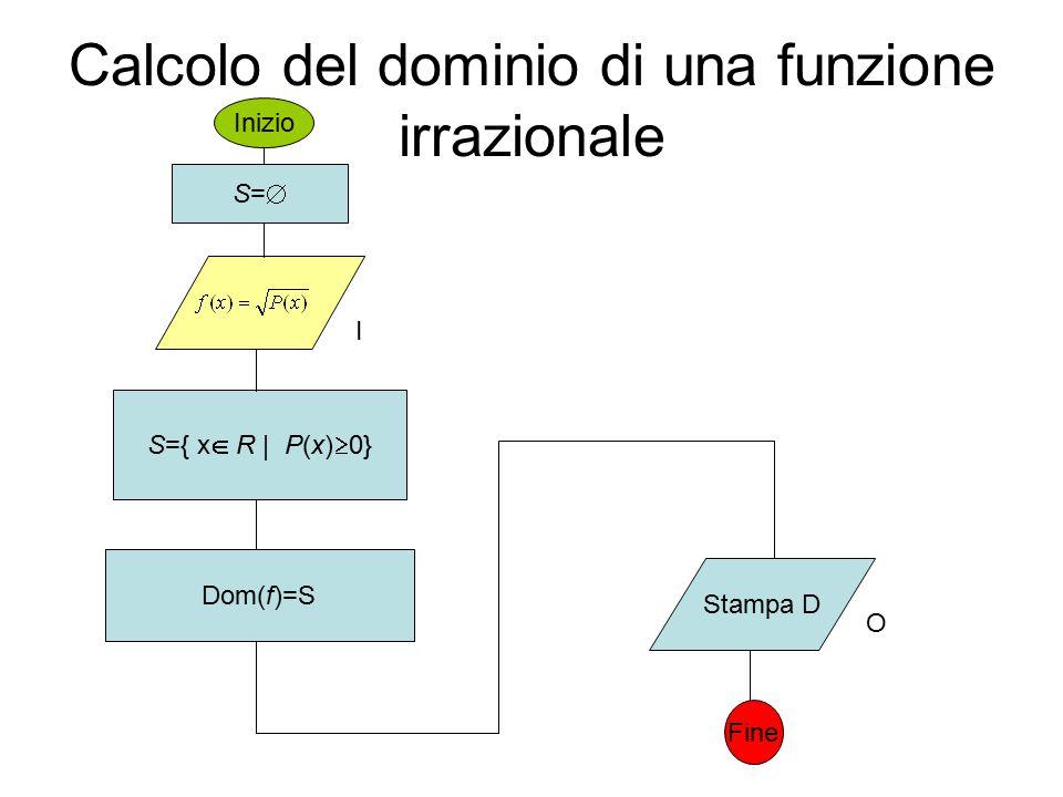Calcolo del dominio di una funzione irrazionale