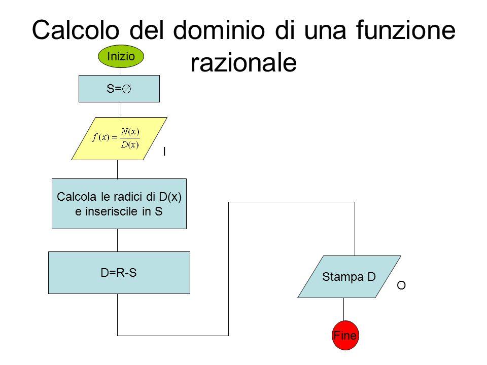 Calcolo del dominio di una funzione razionale