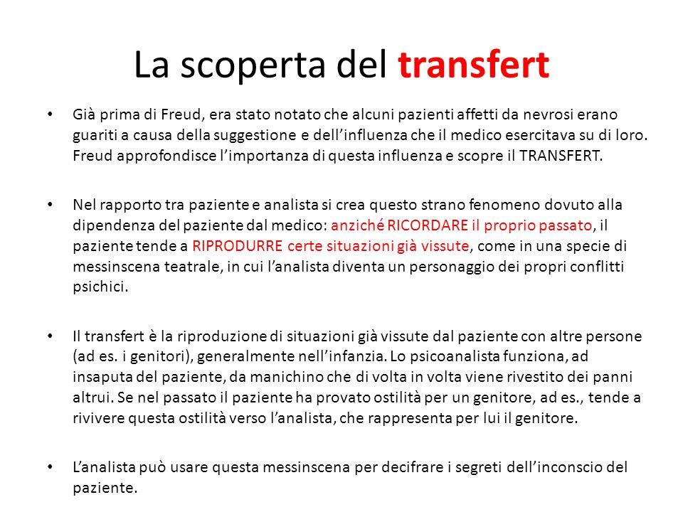 La scoperta del transfert