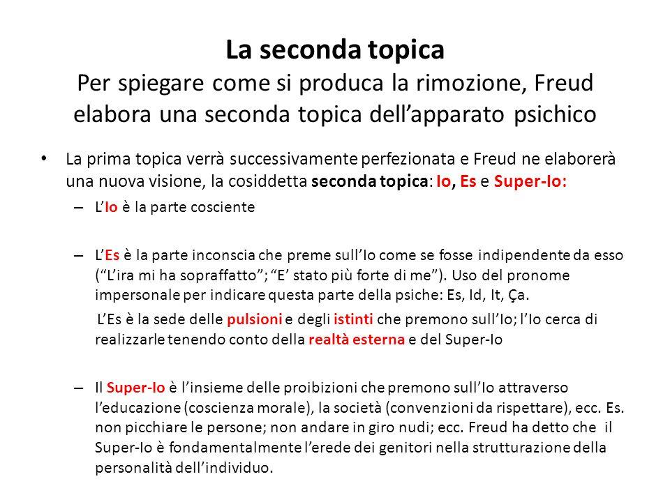 La seconda topica Per spiegare come si produca la rimozione, Freud elabora una seconda topica dell'apparato psichico
