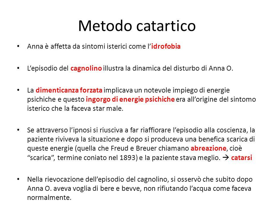 Metodo catartico Anna è affetta da sintomi isterici come l'idrofobia