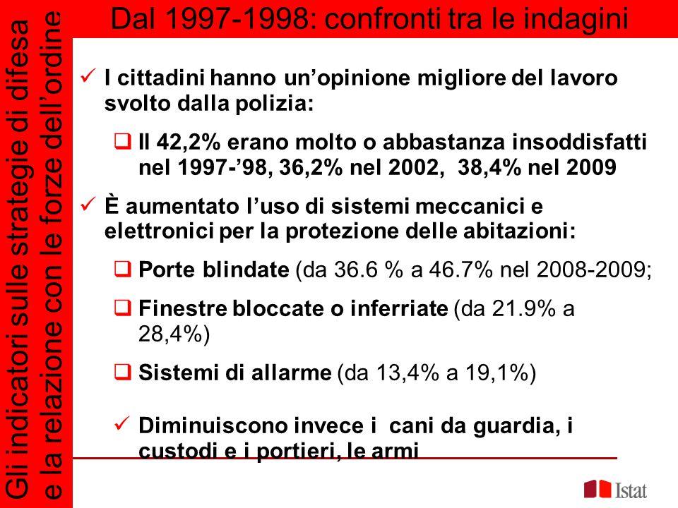 Dal 1997-1998: confronti tra le indagini