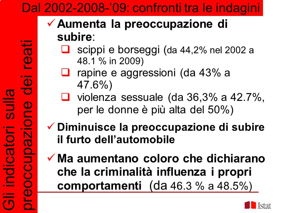 Gli indicatori sulla preoccupazione dei reati