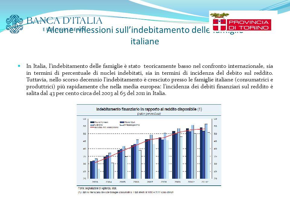 Alcune riflessioni sull'indebitamento delle famiglie italiane