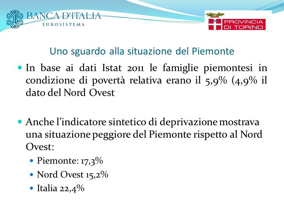 Uno sguardo alla situazione del Piemonte