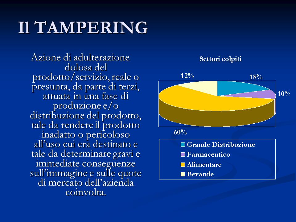 Il TAMPERING