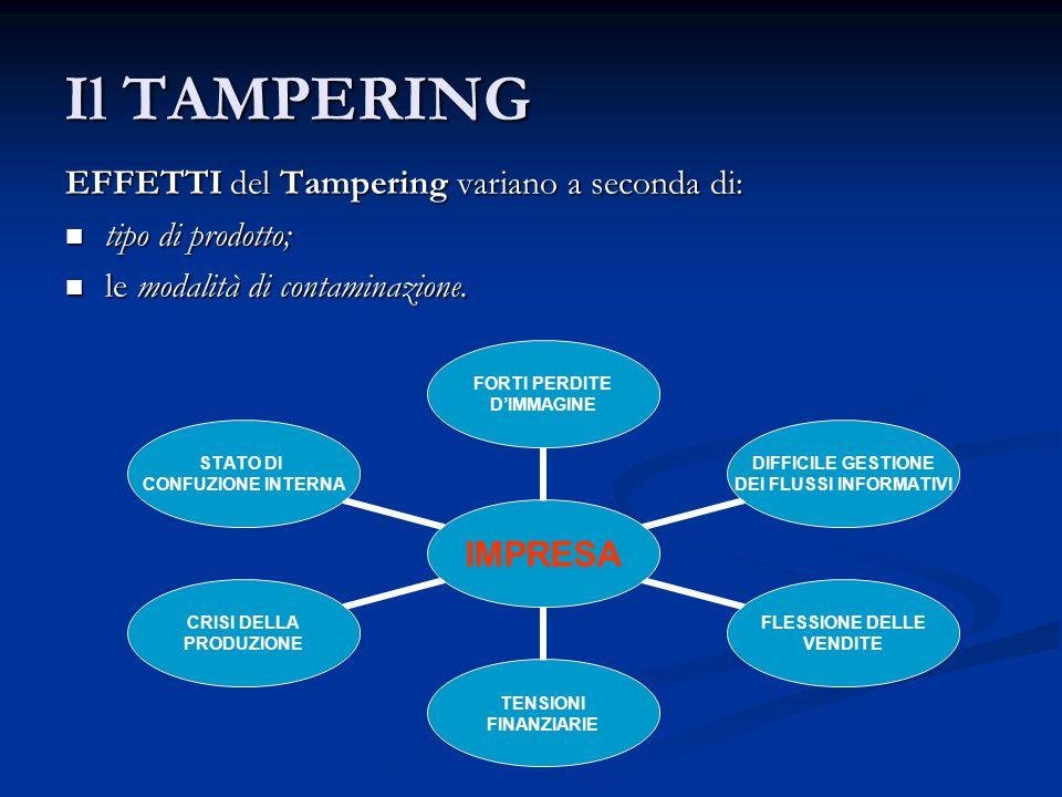 Il TAMPERING EFFETTI del Tampering variano a seconda di: