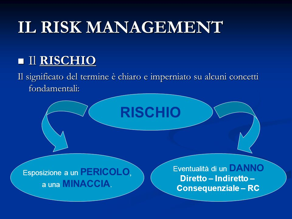 IL RISK MANAGEMENT RISCHIO Il RISCHIO
