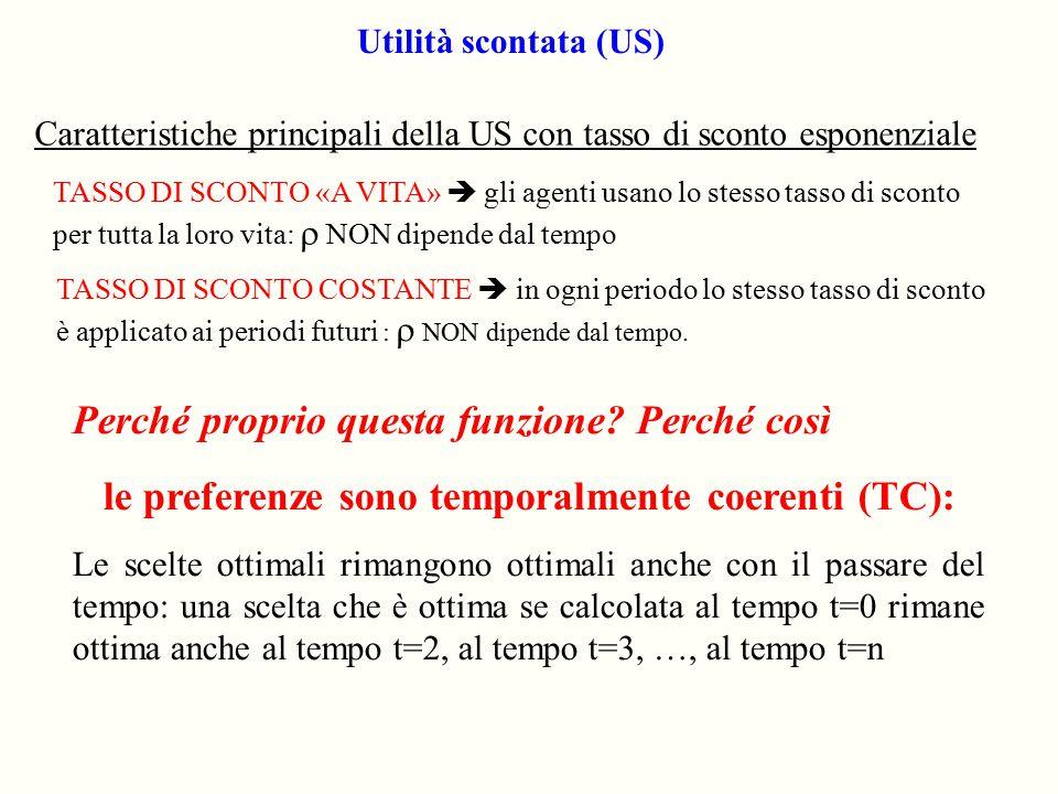 le preferenze sono temporalmente coerenti (TC):