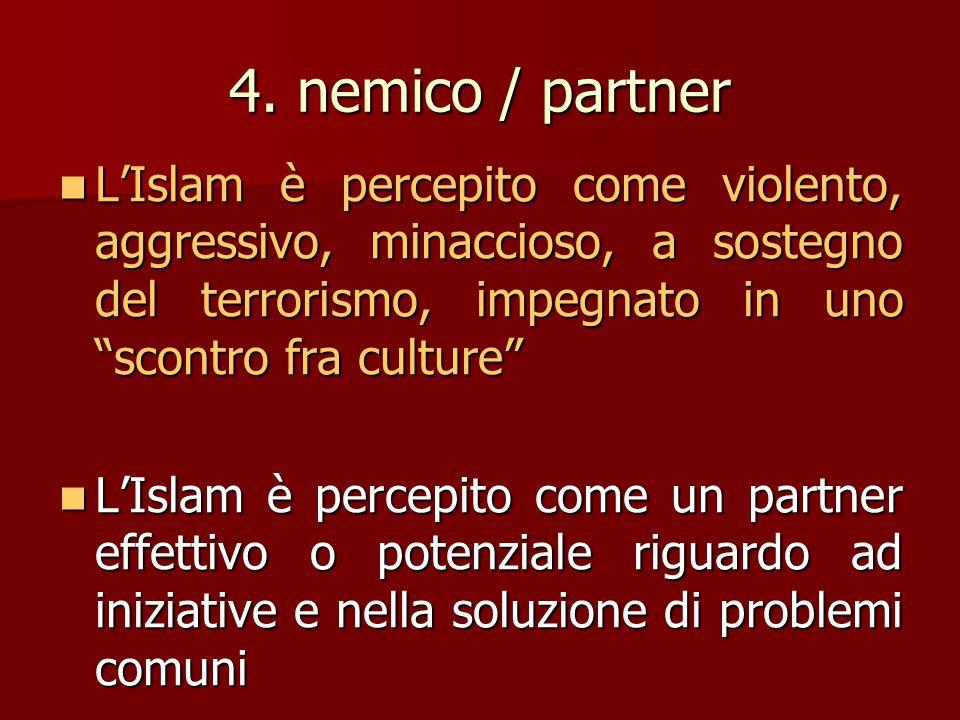 4. nemico / partner L'Islam è percepito come violento, aggressivo, minaccioso, a sostegno del terrorismo, impegnato in uno scontro fra culture
