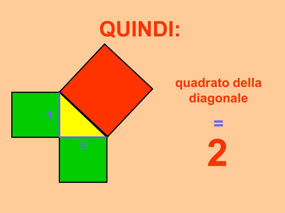 quadrato della diagonale