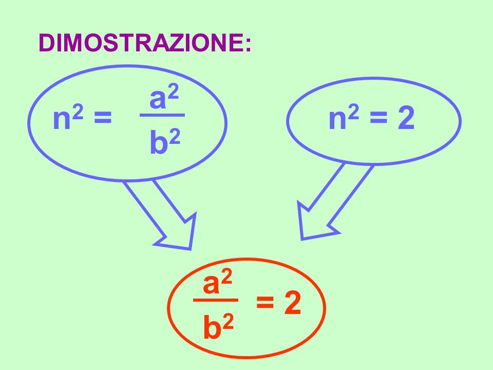 DIMOSTRAZIONE: a2 n2 = n2 = 2 b2 a2 = 2 b2