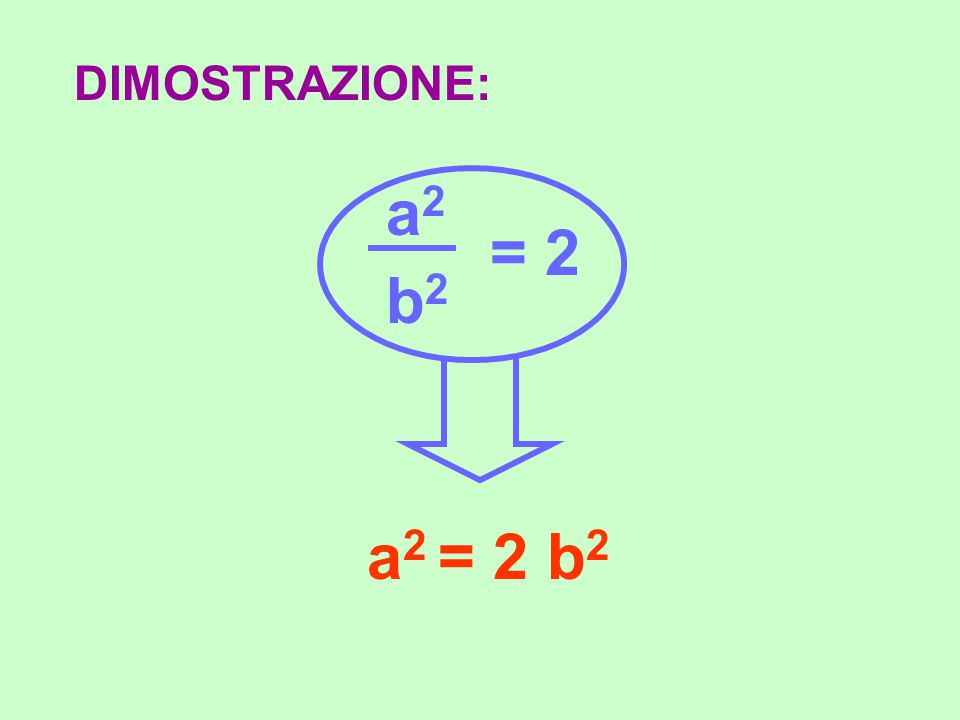 DIMOSTRAZIONE: a2 = 2 b2 a2 = 2 b2