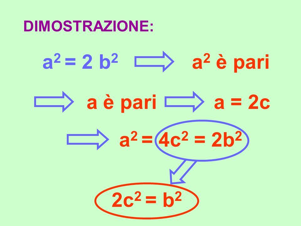 a2 = 2 b2 a2 è pari a è pari a2 = 4c2 = 2b2 2c2 = b2