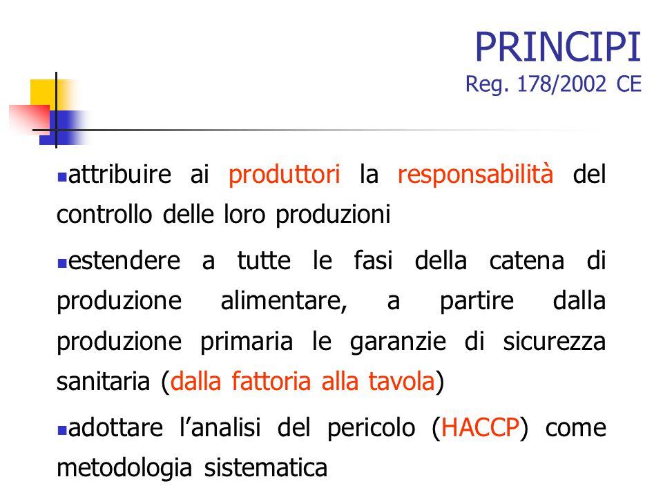 PRINCIPI Reg. 178/2002 CE attribuire ai produttori la responsabilità del controllo delle loro produzioni.