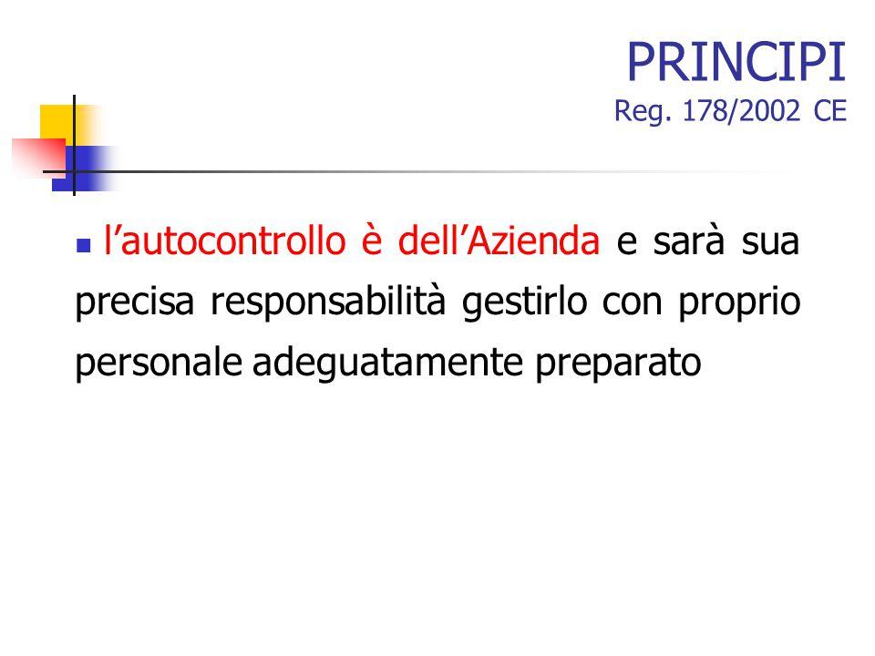 PRINCIPI Reg.