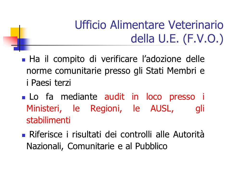 Ufficio Alimentare Veterinario della U.E. (F.V.O.)