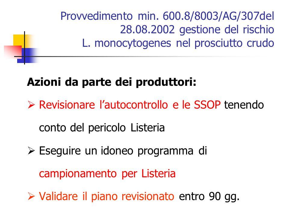 Provvedimento min. 600. 8/8003/AG/307del 28. 08