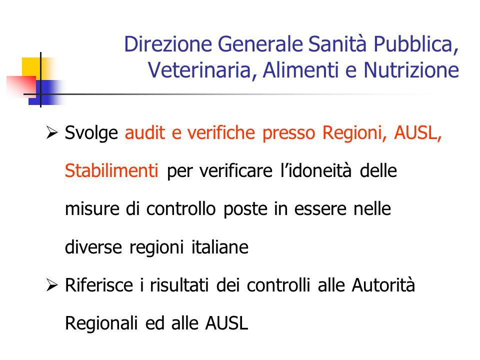 Direzione Generale Sanità Pubblica, Veterinaria, Alimenti e Nutrizione