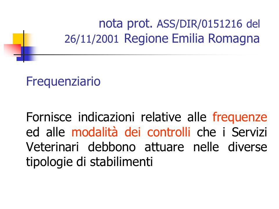 nota prot. ASS/DIR/0151216 del 26/11/2001 Regione Emilia Romagna