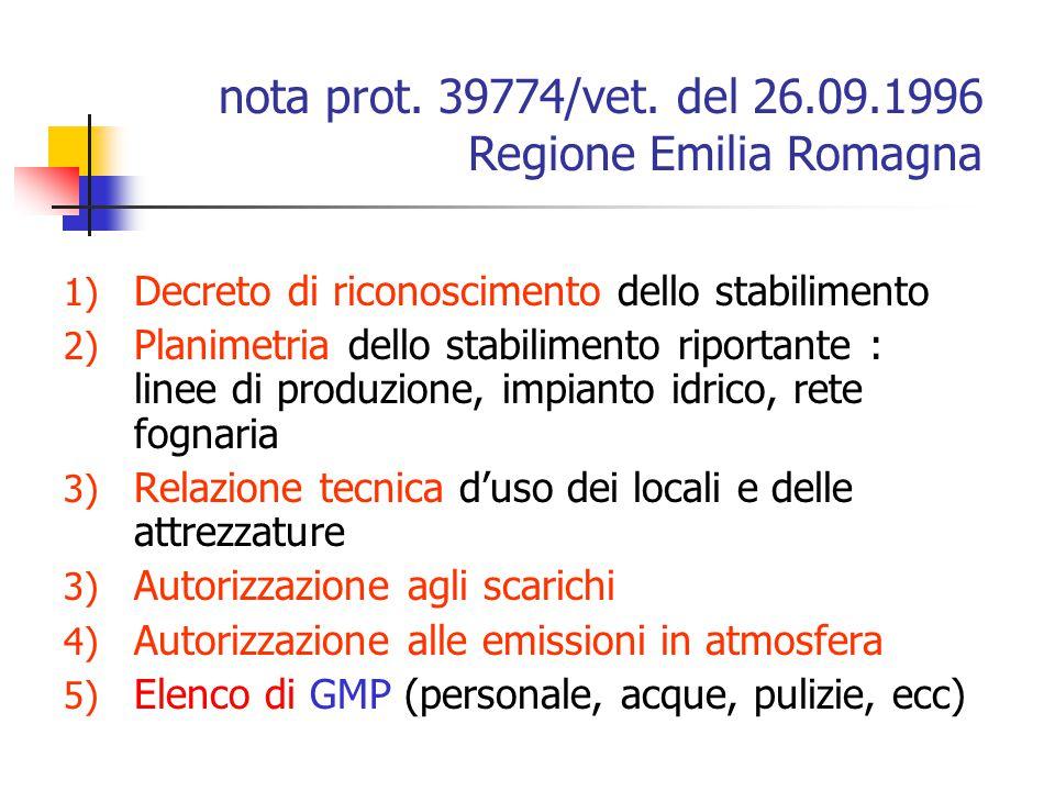 nota prot. 39774/vet. del 26.09.1996 Regione Emilia Romagna