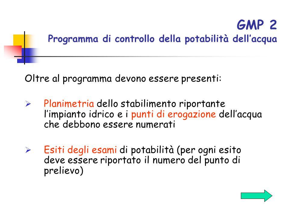GMP 2 Programma di controllo della potabilità dell'acqua
