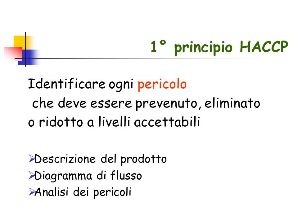 1° principio HACCP Identificare ogni pericolo