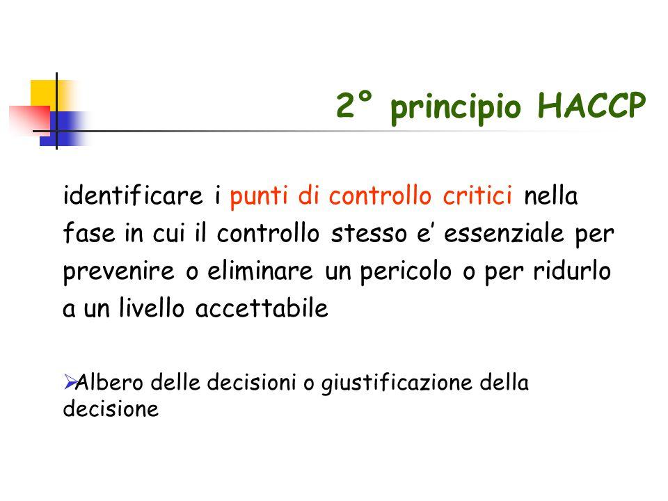 2° principio HACCP