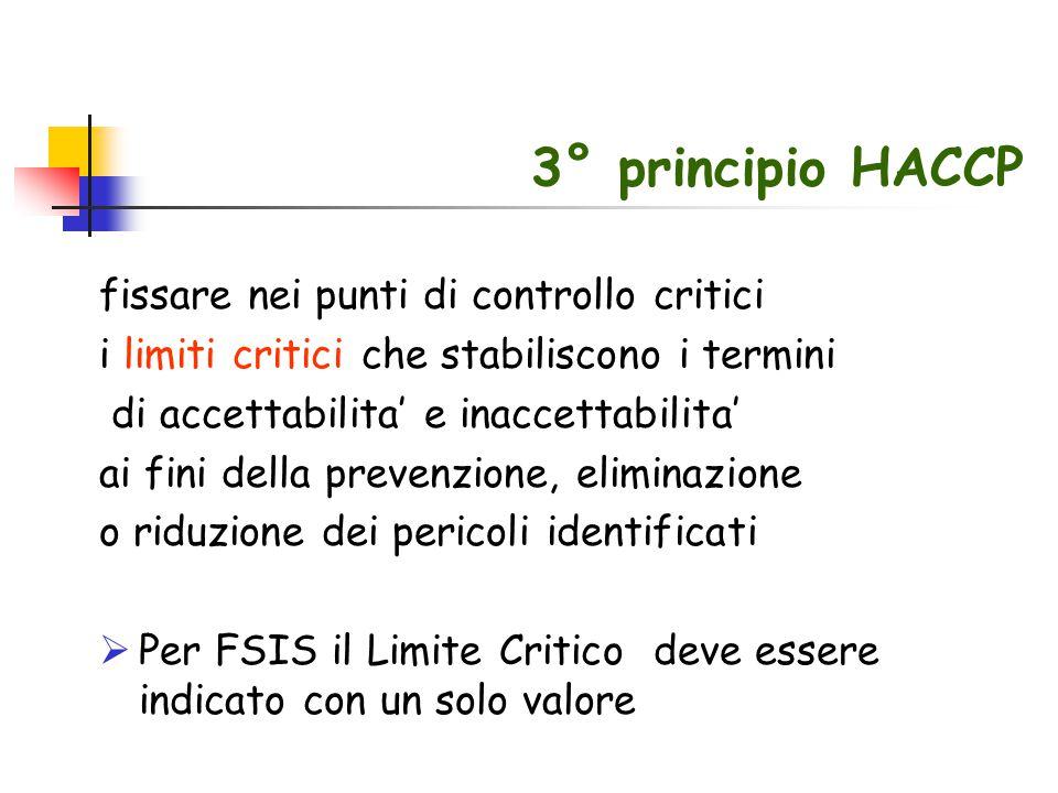 3° principio HACCP fissare nei punti di controllo critici