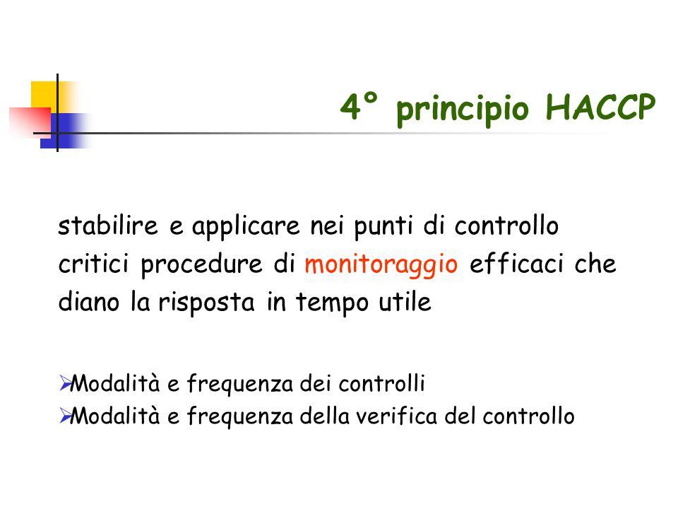 4° principio HACCP stabilire e applicare nei punti di controllo critici procedure di monitoraggio efficaci che diano la risposta in tempo utile.