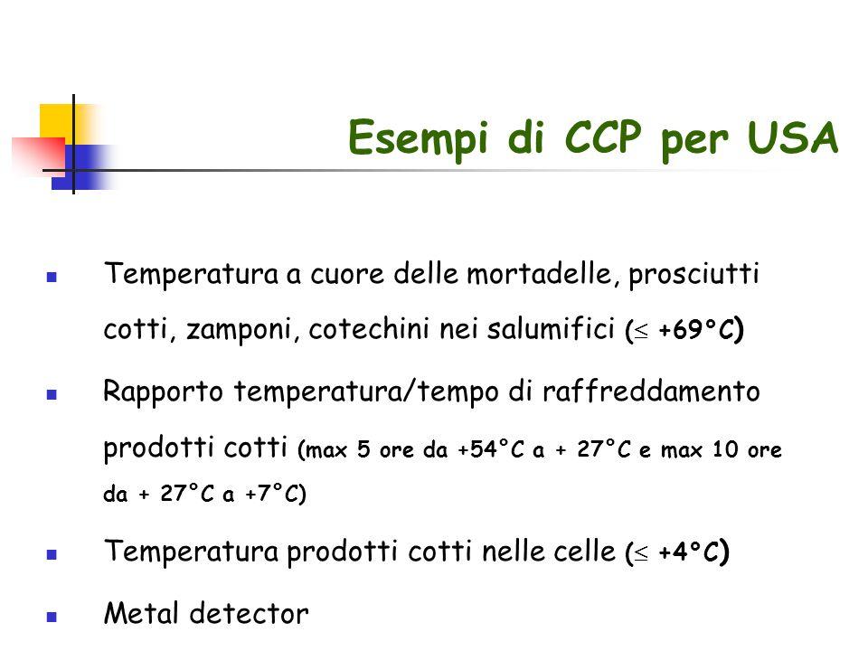 Esempi di CCP per USA Temperatura a cuore delle mortadelle, prosciutti cotti, zamponi, cotechini nei salumifici ( +69°C)