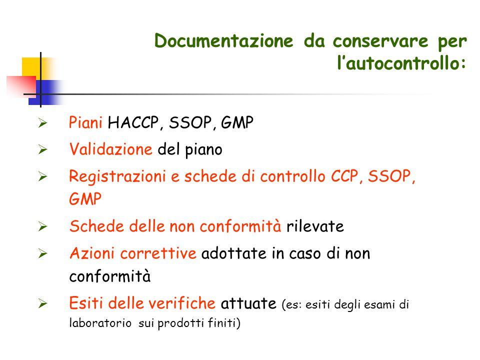 Documentazione da conservare per l'autocontrollo: