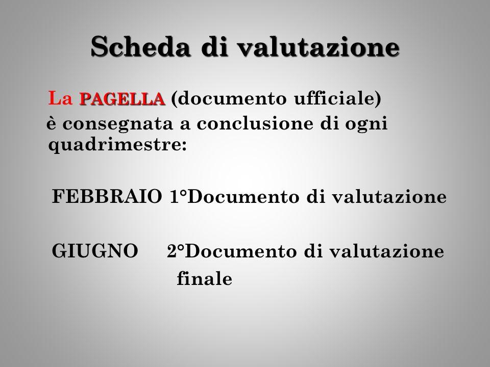 Scheda di valutazione La PAGELLA (documento ufficiale)