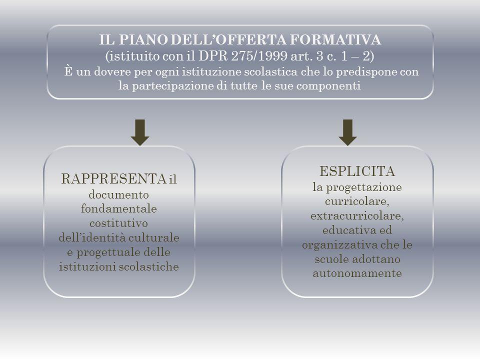 IL PIANO DELL'OFFERTA FORMATIVA (istituito con il DPR 275/1999 art. 3 c. 1 – 2) È un dovere per ogni istituzione scolastica che lo predispone con la partecipazione di tutte le sue componenti