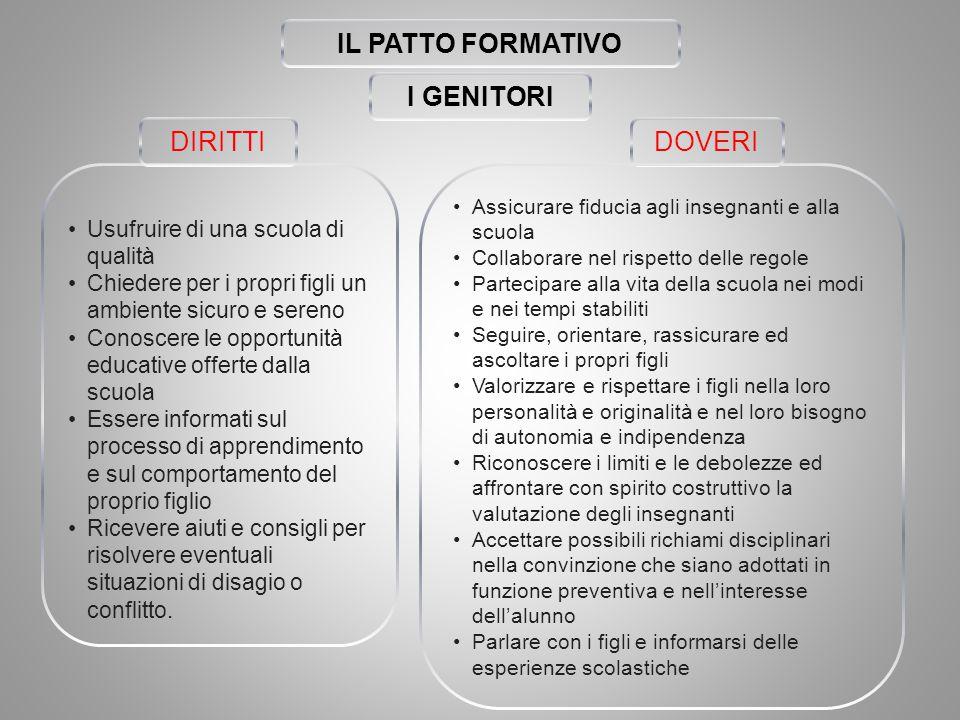 IL PATTO FORMATIVO I GENITORI
