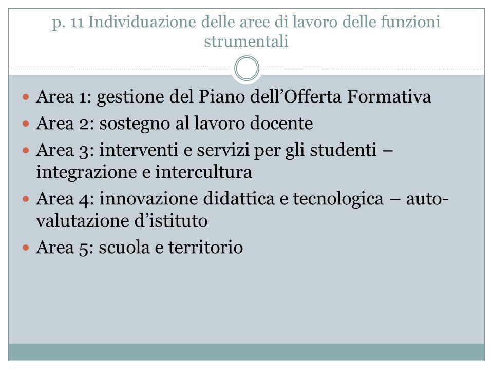 p. 11 Individuazione delle aree di lavoro delle funzioni strumentali