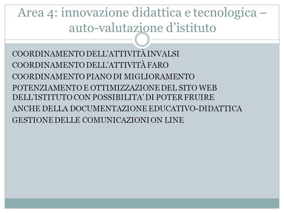 Area 4: innovazione didattica e tecnologica – auto-valutazione d'istituto
