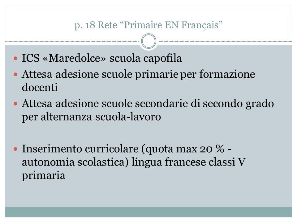 p. 18 Rete Primaire EN Français