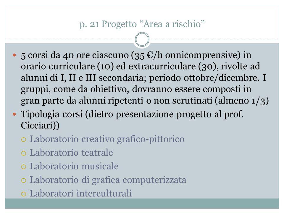 p. 21 Progetto Area a rischio