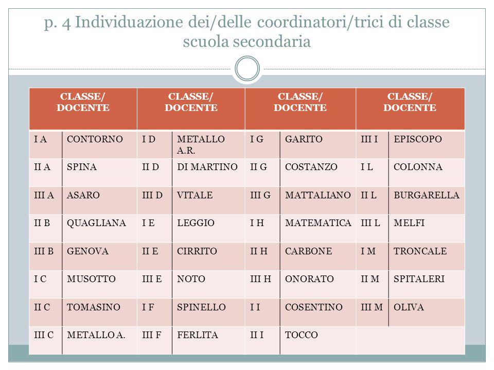p. 4 Individuazione dei/delle coordinatori/trici di classe scuola secondaria