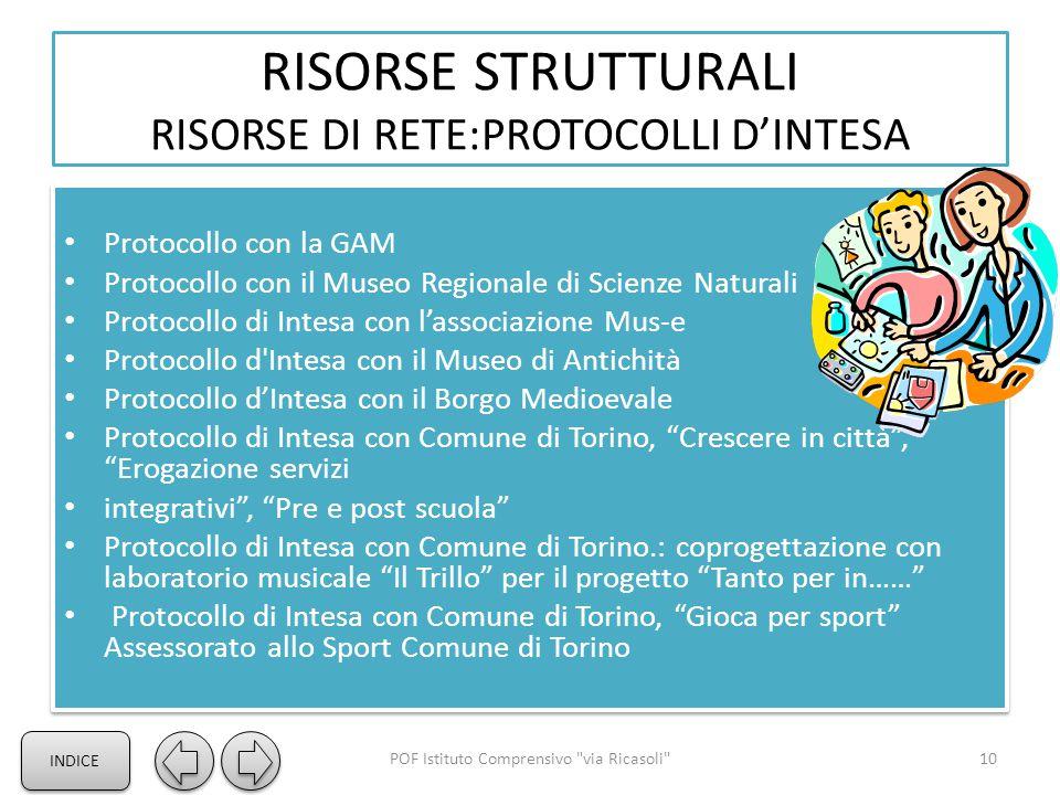 RISORSE STRUTTURALI RISORSE DI RETE:PROTOCOLLI D'INTESA -