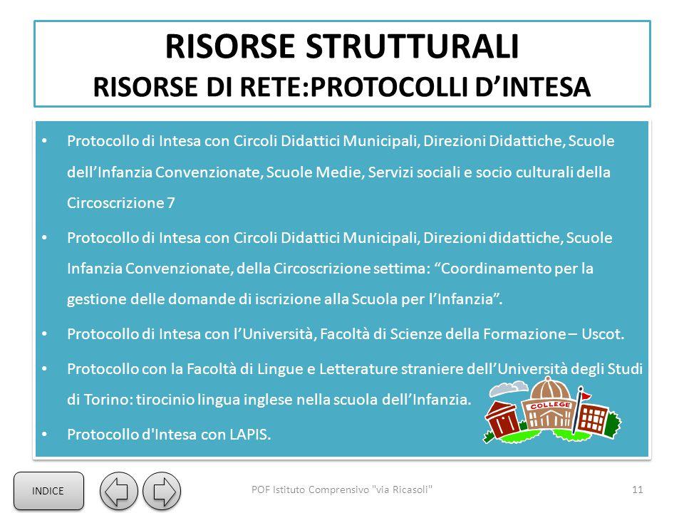 RISORSE STRUTTURALI RISORSE DI RETE:PROTOCOLLI D'INTESA
