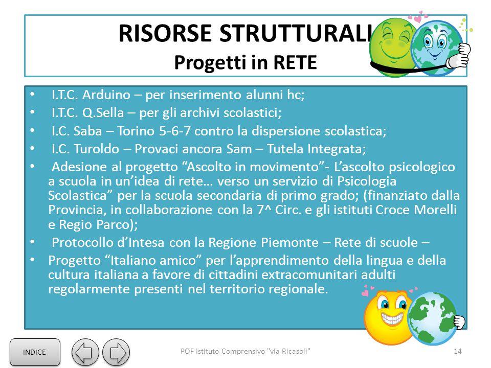 RISORSE STRUTTURALI Progetti in RETE