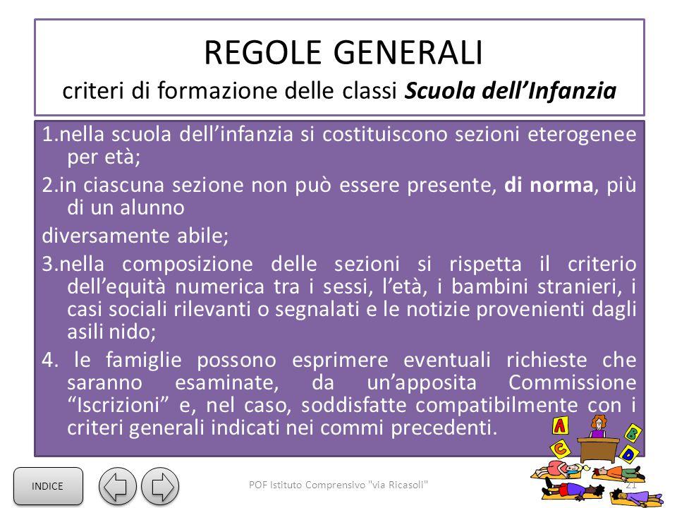 POF Istituto Comprensivo via Ricasoli
