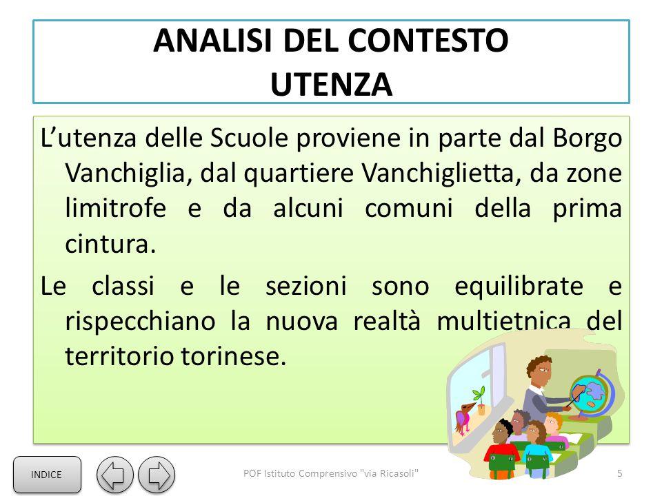 ANALISI DEL CONTESTO UTENZA