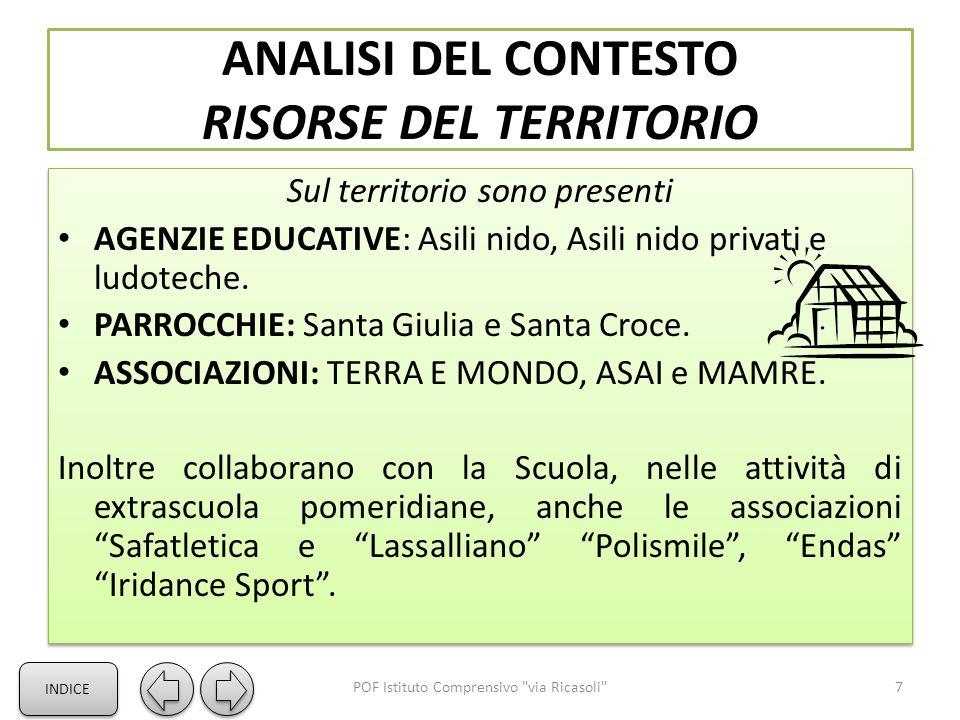 ANALISI DEL CONTESTO RISORSE DEL TERRITORIO